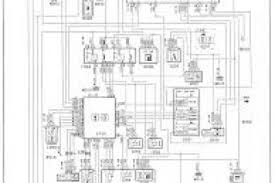peugeot partner wiring diagram 4k wallpapers