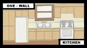 one wall kitchen layout ideas small kitchen design single wall interior design for shoes shop