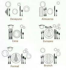 how to set a table with silverware como colocar correctamente los cubiertos party ideas pinterest