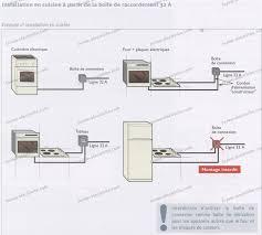 norme gaz cuisine question électricité branchement four électrique et une plaque