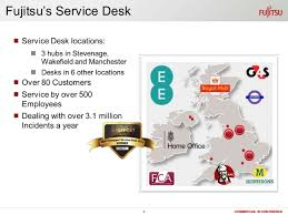 what is service desk what is the service desk of the future mike matthews dave ewart f