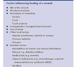 wound healing process stages types and wounds classification with
