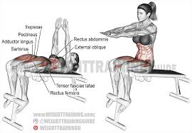 decline sit up exercise instructions and video weight training guide