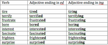 adjectives lessons tes teach