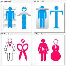 Bathroom Symbols Bathroom Symbols Google Search Symbols Pinterest