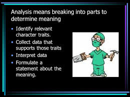 how to write the character sketch ppt video online download