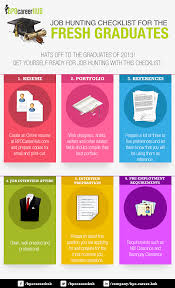 Create An Online Resume Job Hunting Checklist For The Fresh Graduates Infographic