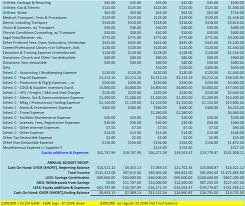 how to create an excel spreadsheet annual budget 15 steps