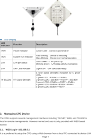 swlr41 lte outdoor cpe users manual lte am4000d b41 user manual