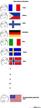 Different Languages Meme - meme language 28 images image 271860 language dr who and i