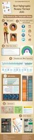 Best Resume Templates In 2015 by Best Infographic Resume Format 2015 Infographic Resume
