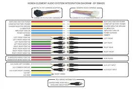 pioneer premier stereo wiring diagram wiring diagram and