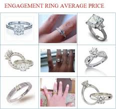 cost of wedding bands how much does a wedding ring cost once and for all how much should