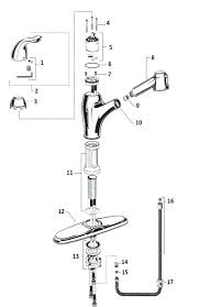 american standard kitchen faucets american kitchen faucet american standard kitchen faucet