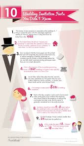 Wedding Invitations Under 1 Infographic 10 Interesting Facts About Wedding Invitations You