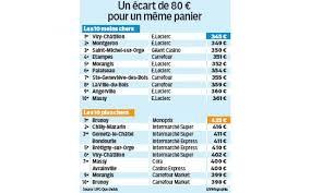 si e social intermarch où faire vos courses moins cher le parisien