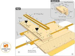 Free Wooden Table Plans by Huge Idea Guide Free Woodworking Plans Router Table