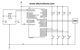 generating pwm with pic microcontroller mikroc pro