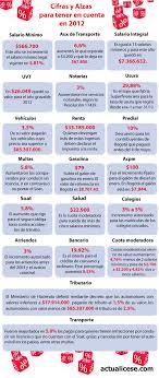 cual fue el aumento en colombia para los pensionados en el 2016 arriendos actualidad actualicese com