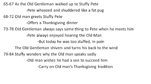 when was the thanksgiving day two thanksgiving day gentleman k u0027s notes 0 6thanksgiving u2013 a day