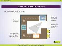 g shaped kitchen layout ideas 6 kitchen layouts you need to about