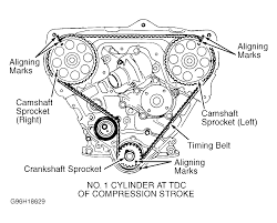 2000 nissan frontier serpentine belt routing and timing belt diagrams