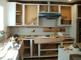 Kitchen Remodel Schedule Template by Estimator Best Decoration Interior Remodeling Budget How Much