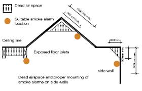 smoke alarms alliance electrical