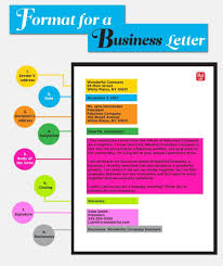 layout of business letter writing business letter format how to write a business letter reader s digest