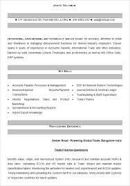 India Strategy U2013 Detailed Report by Recommended Resume Format Elegant Resume Template Word Psd