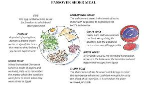 seder meal plate a christian passover seder meal for the family women of laughter