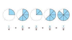 brüche addieren und subtrahieren übungen mathe 5