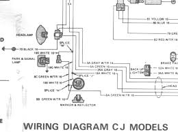 82 jeep cj7 wiring diagram jeep wiring diagrams for diy car repairs