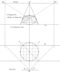 mathematics of perspective drawing