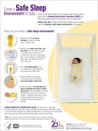 How To Make Your Bed Comfortable by Create A Safe Sleep Environment For Baby Infographic