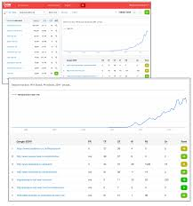 growing with mobile queries and