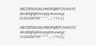 Blind Sighted Synonym Letter And Symbol Misrecognition In Highly Legible Typefaces For