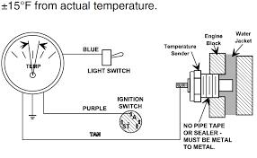 troubleshooting teleflex water temperature gauges
