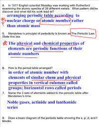 Who Is Credited With Arranging The Periodic Table Chemistry Honors Started Notes On Ch 5 Periodic Table Homework