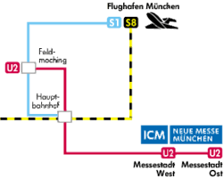 Map Routing by Map Routing Infineon Technologies