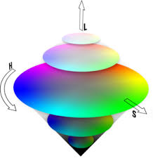 colorizer color picker and converter rgb hsl hsb hsv cmyk hex lab