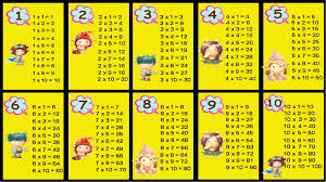 multiplication table for kids android apps on google play