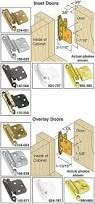 Partial Inset Cabinet Door Hinges by Woodworker Com Amerock Variable Overlay Self Closing Cabinet Hinges