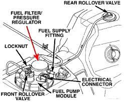 dodge durango fuel filter where thr fuel filter for 98 dodge 1500 truker