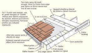 Calculate Shingles Needed For Hip Roof by Watkins Sawmill Shake U0026 Shingle Roof Application Instructions