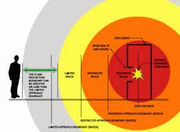 nfpa 70e arc flash table arc flash and shock hazard boundaries explained
