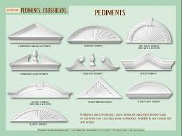 Architectural Pediment Design Popular Of Architectural Pediment Design Windows And Doors Headers
