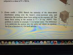 sketch the intensity of the shear stress distribut chegg com