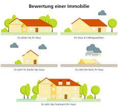 Immobilienkauf Haus Mit Der Immobilienwertermittlung Zum Richtigen Preis