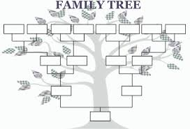 Family Tree Template Template Business Family Tree Template